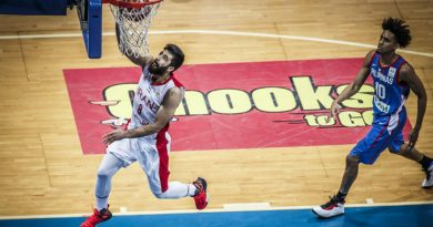 Gilas: Old school mentality is not always good